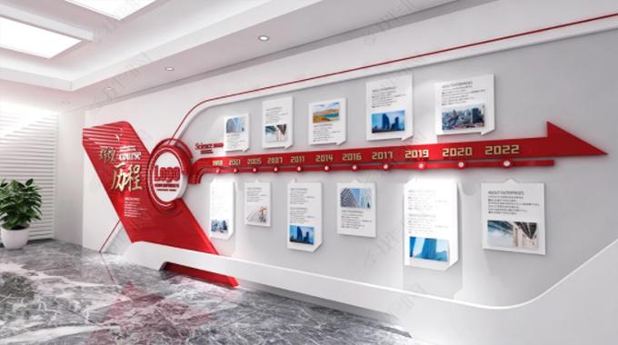 如何通过企业文化墙展现企业软实力
