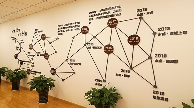 办公室文化墙设计—如何才能更好的体现企业文