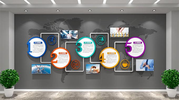 文化墙设计—让企业文化实现有目共睹的展现